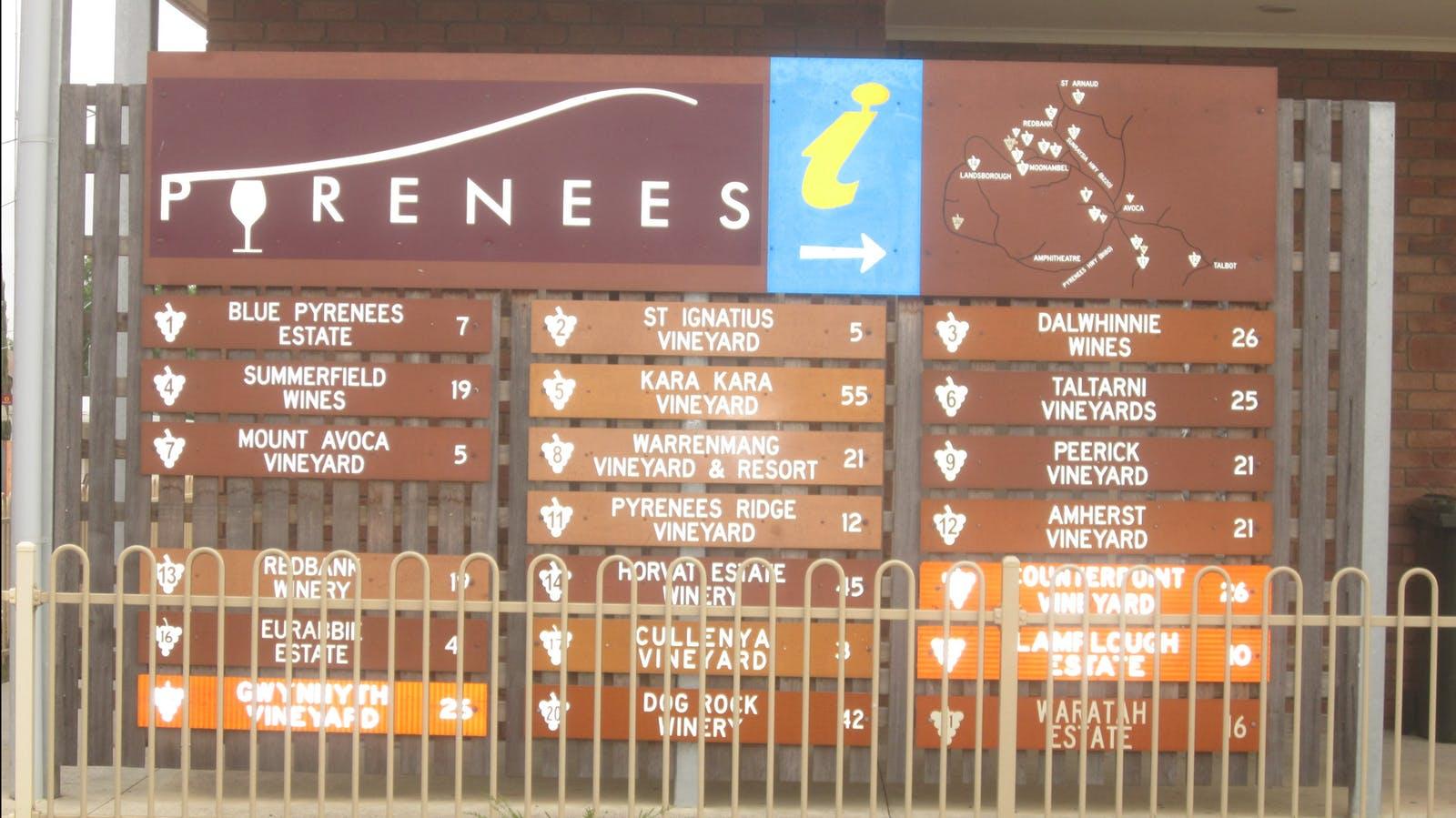 Pyrenees Wine map - PYRENEES
